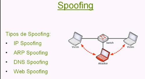 tipos de ataques de spoofing